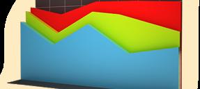 amelioration taux rebond